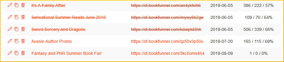 Screenshot_2019-08-11 BookFunnel Taniel